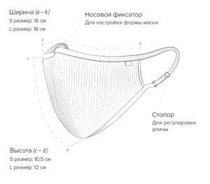 Как подобрать размер маски NAROO 2