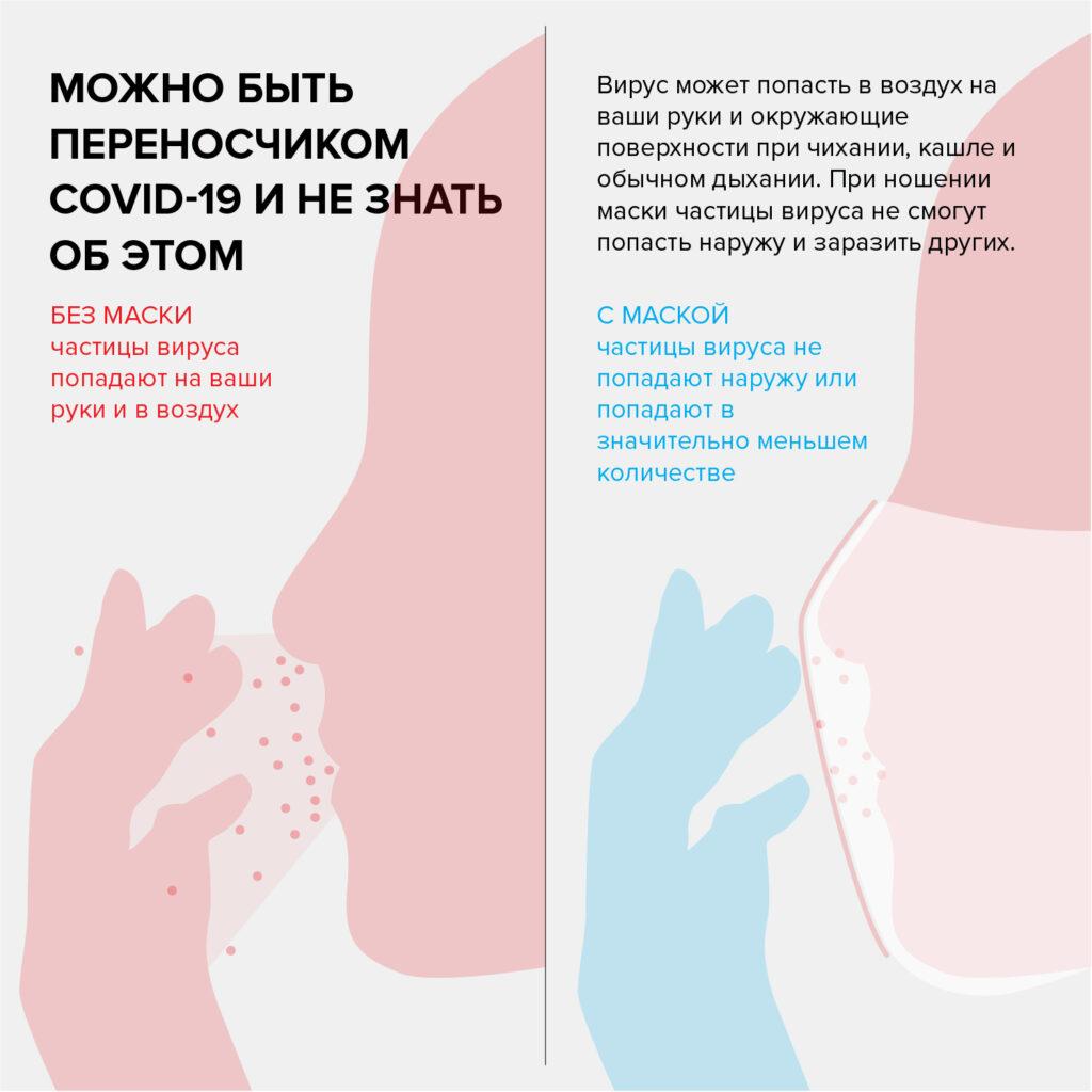 006 covid research