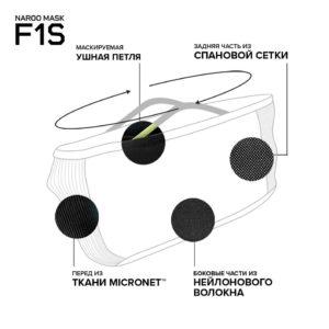 фильтр маска NAROO F1s 6