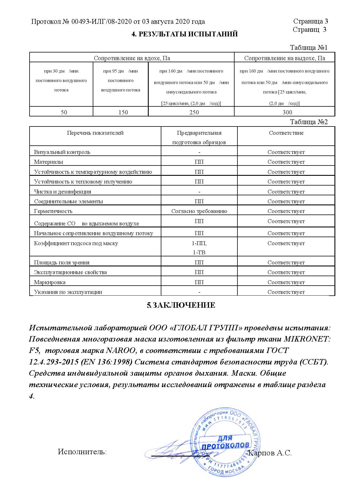 Ru test result 3
