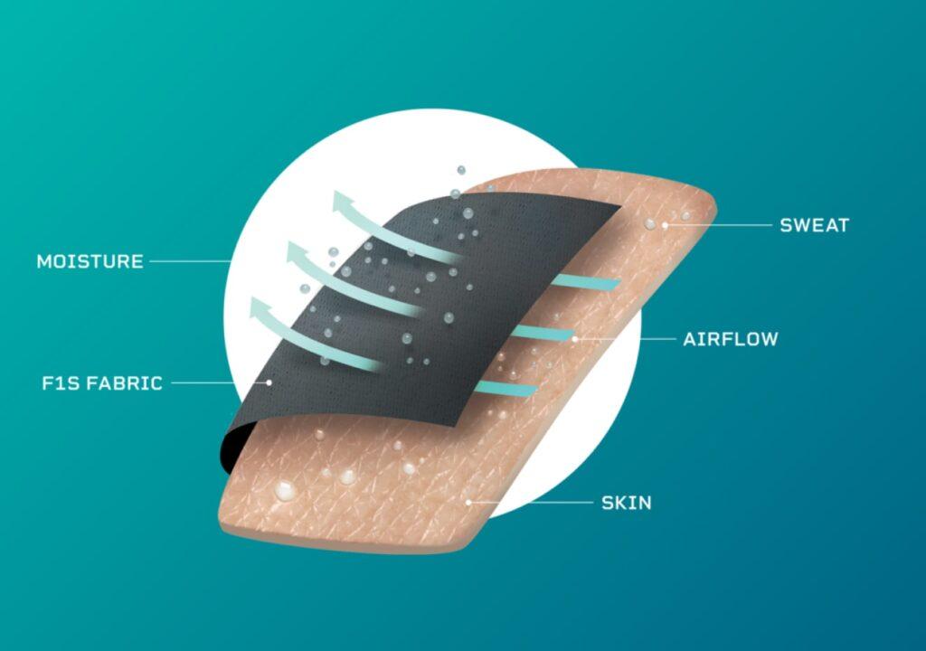 NAROO F1s - Моющаяся, фильтрующая, охлаждающая маска (короткая, облегающая модель) 003-min